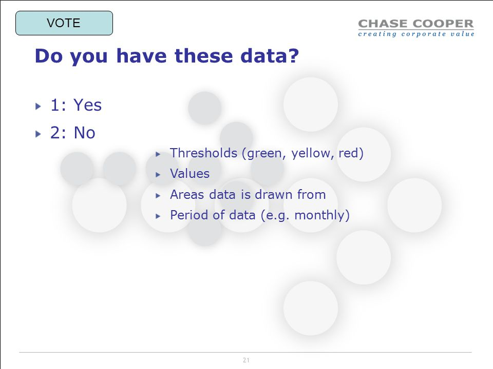 Do you have these data 1: Yes 2: No VOTE