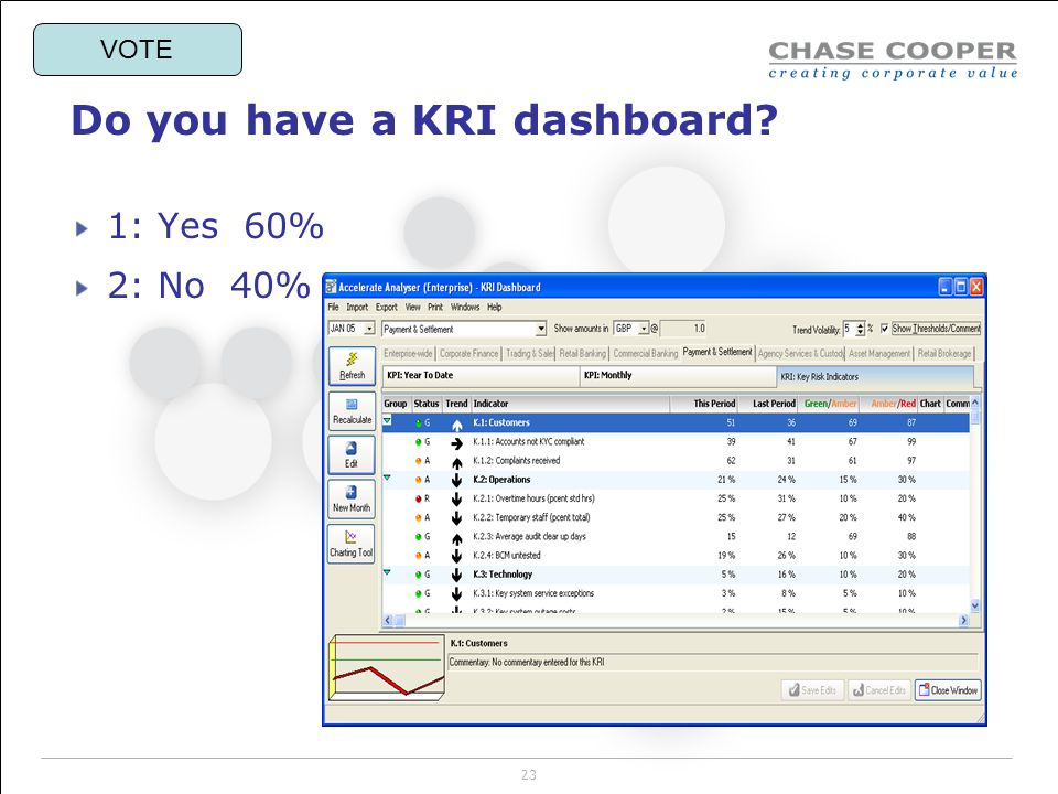 Do you have a KRI dashboard