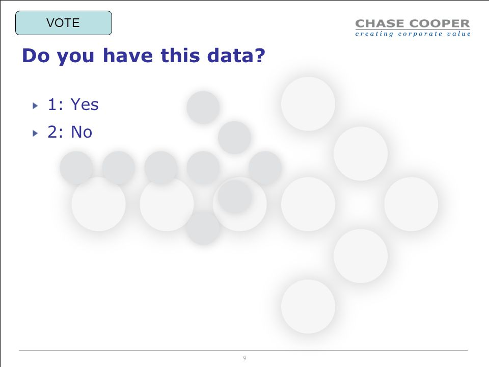 VOTE Do you have this data 1: Yes 2: No