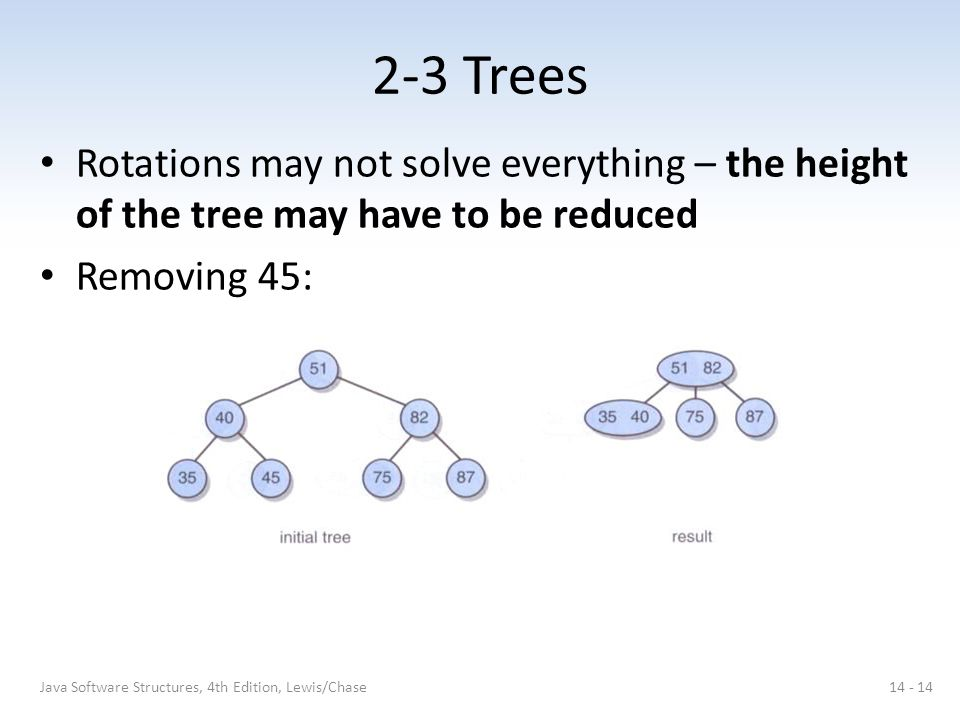 2-3 Trees Rotations may not solve everything – the height of the tree may have to be reduced. Removing 45: