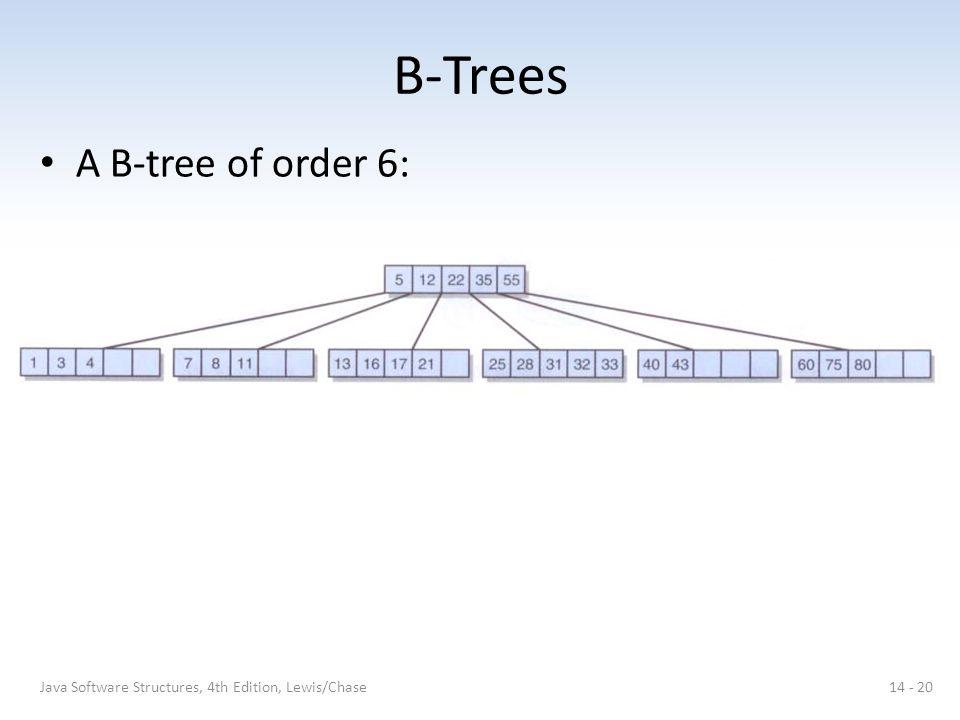 B-Trees A B-tree of order 6:
