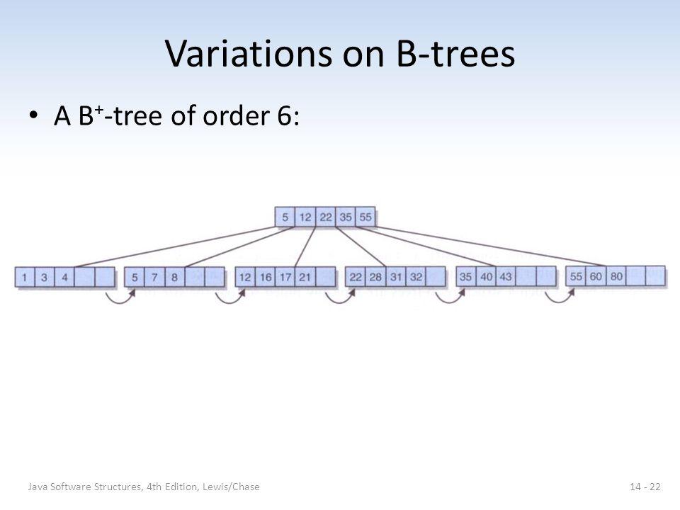 Variations on B-trees A B+-tree of order 6: