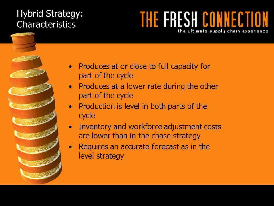 Hybrid Strategy: Characteristics