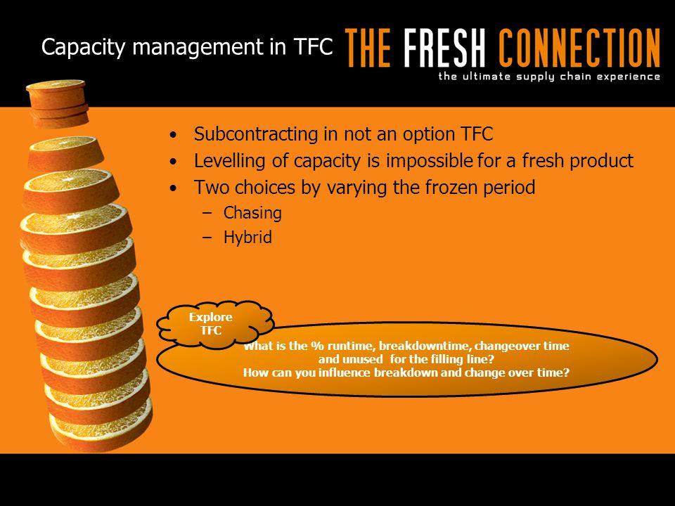 Capacity management in TFC