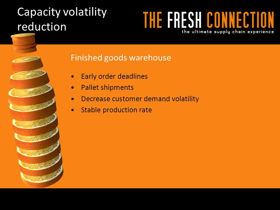 Capacity volatility reduction