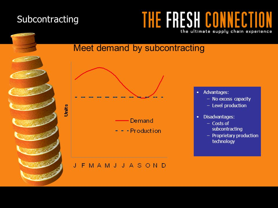 Meet demand by subcontracting