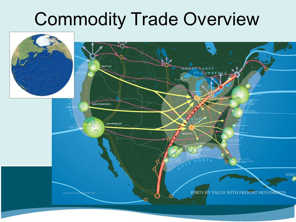 Commodity Trade Overview