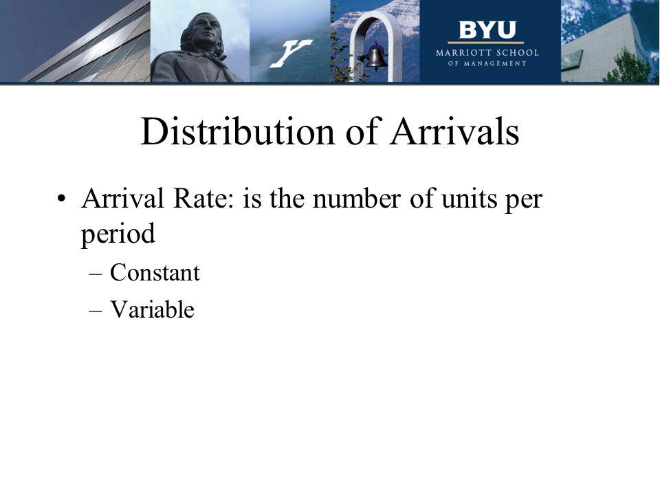 Distribution of Arrivals