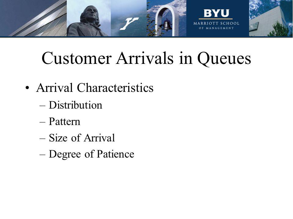 Customer Arrivals in Queues