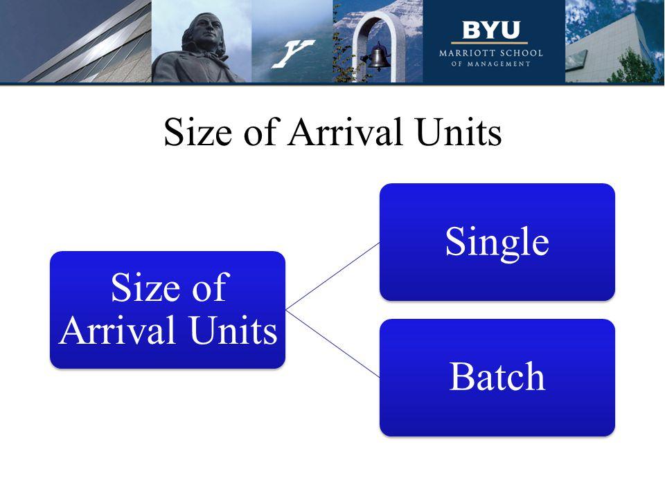 Size of Arrival Units Size of Arrival Units. Single. Batch.