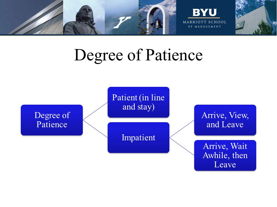 Degree of Patience Degree of Patience. Patient (in line and stay) Impatient. Arrive, View, and Leave.