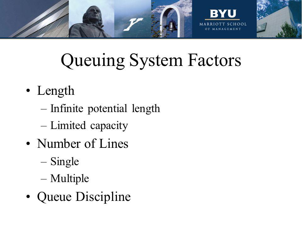 Queuing System Factors