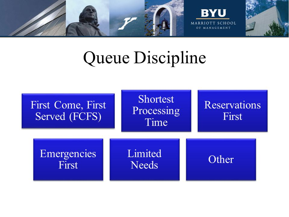Queue Discipline First Come, First Served (FCFS)