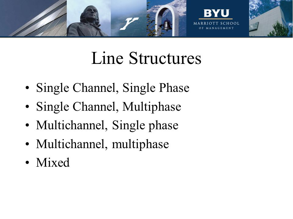 Line Structures Single Channel, Single Phase