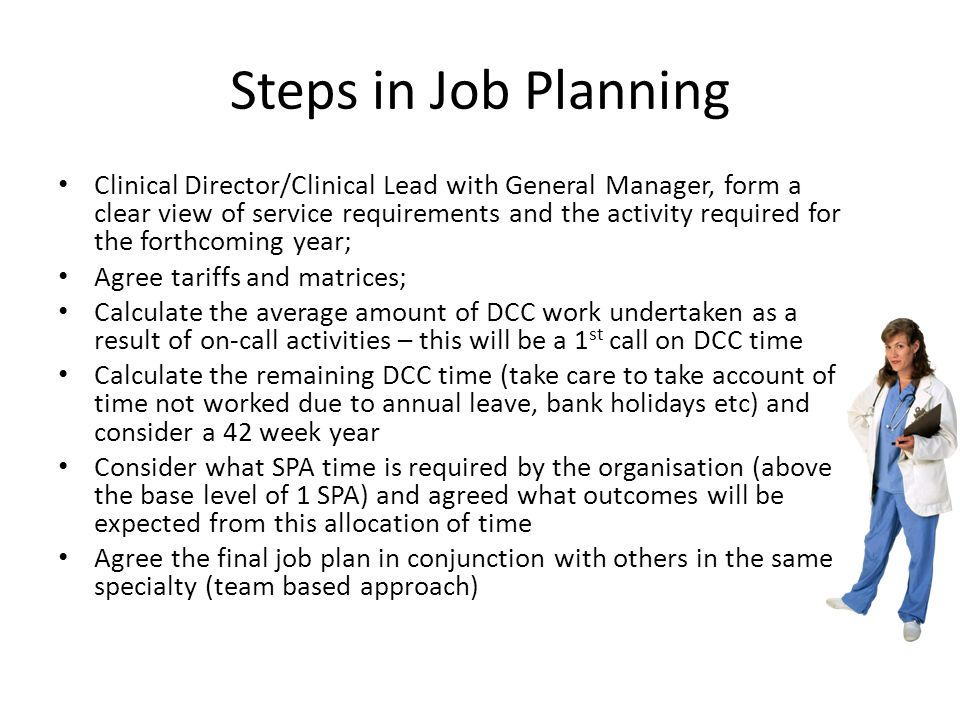 Steps in Job Planning