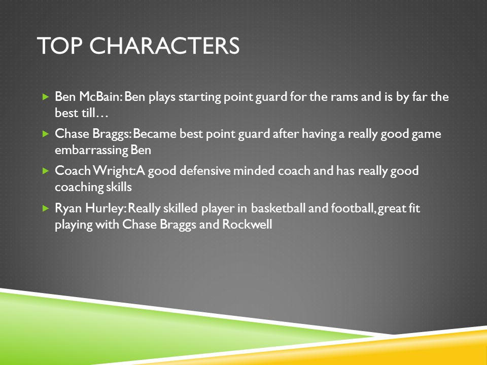 Top Characters Ben McBain: Ben plays starting point guard for the rams and is by far the best till…