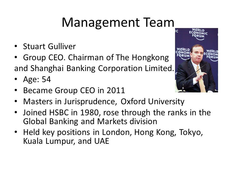 Management Team Stuart Gulliver Group CEO. Chairman of The Hongkong