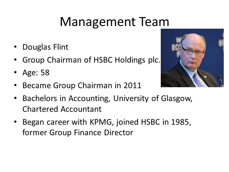 Management Team Douglas Flint Group Chairman of HSBC Holdings plc.