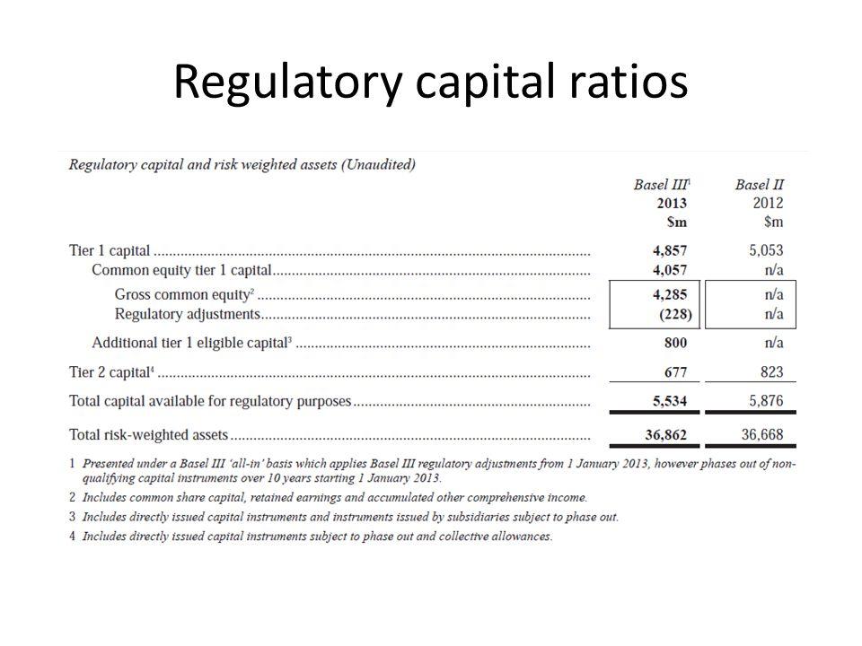 Regulatory capital ratios