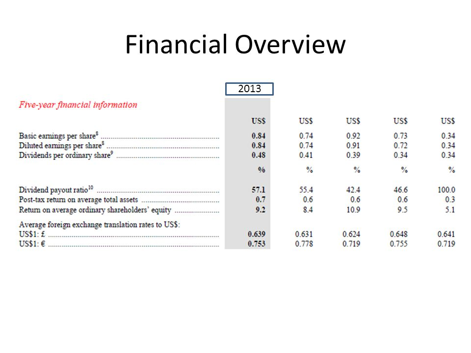 Financial Overview 2013