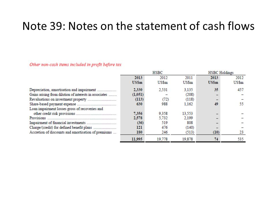 Note 39: Notes on the statement of cash flows