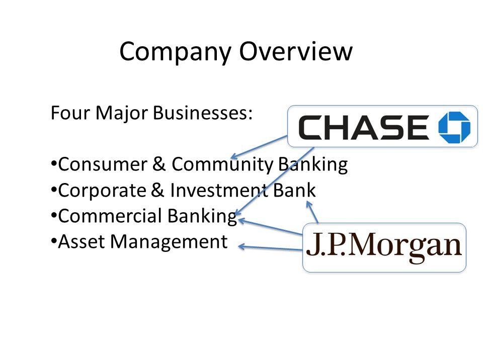 Company Overview Four Major Businesses: Consumer & Community Banking