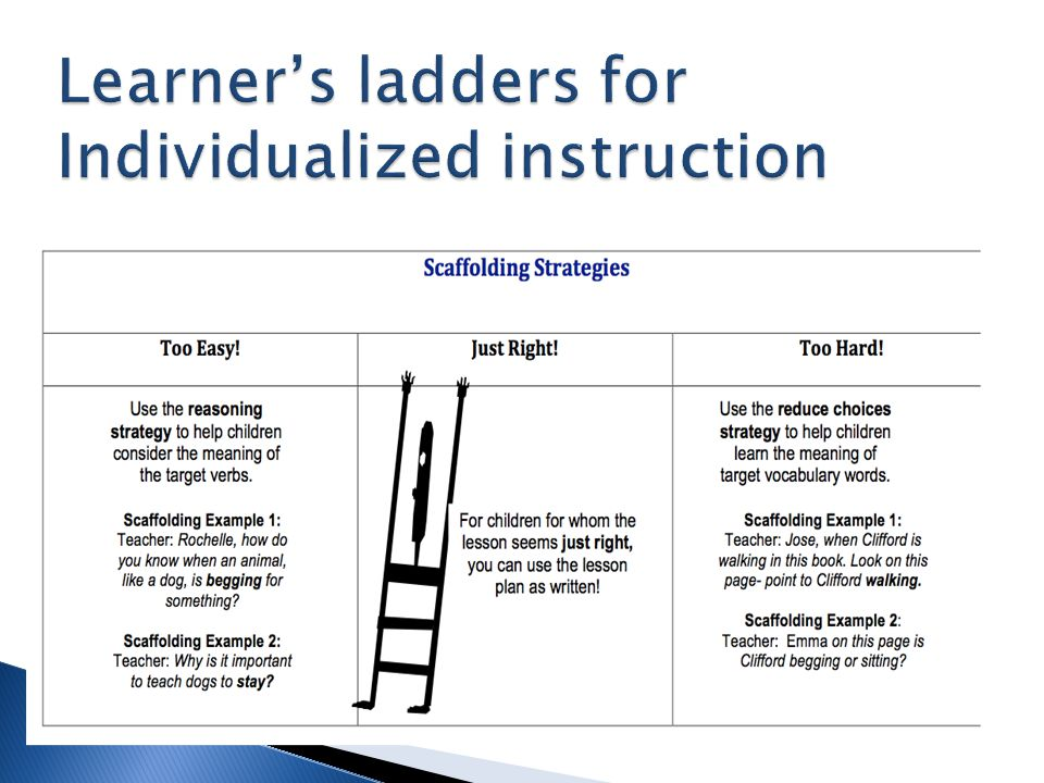 Learner's ladders for Individualized instruction
