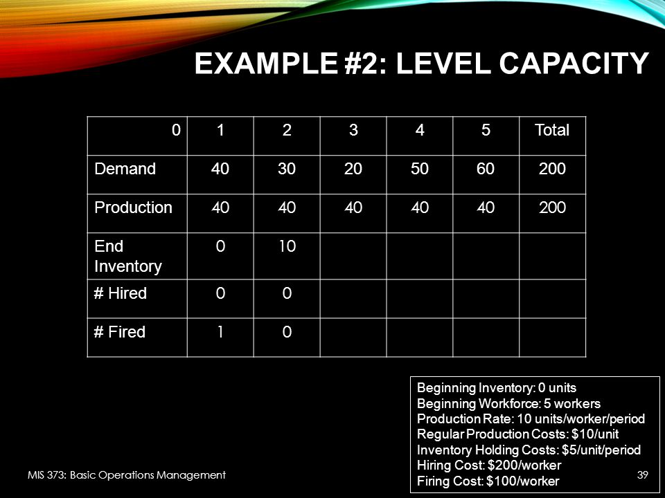 Example #2: Level Capacity