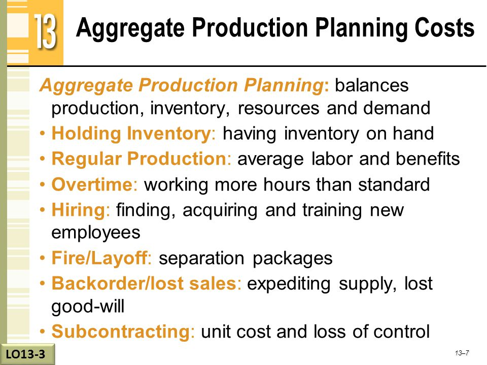 Aggregate Production Planning Costs