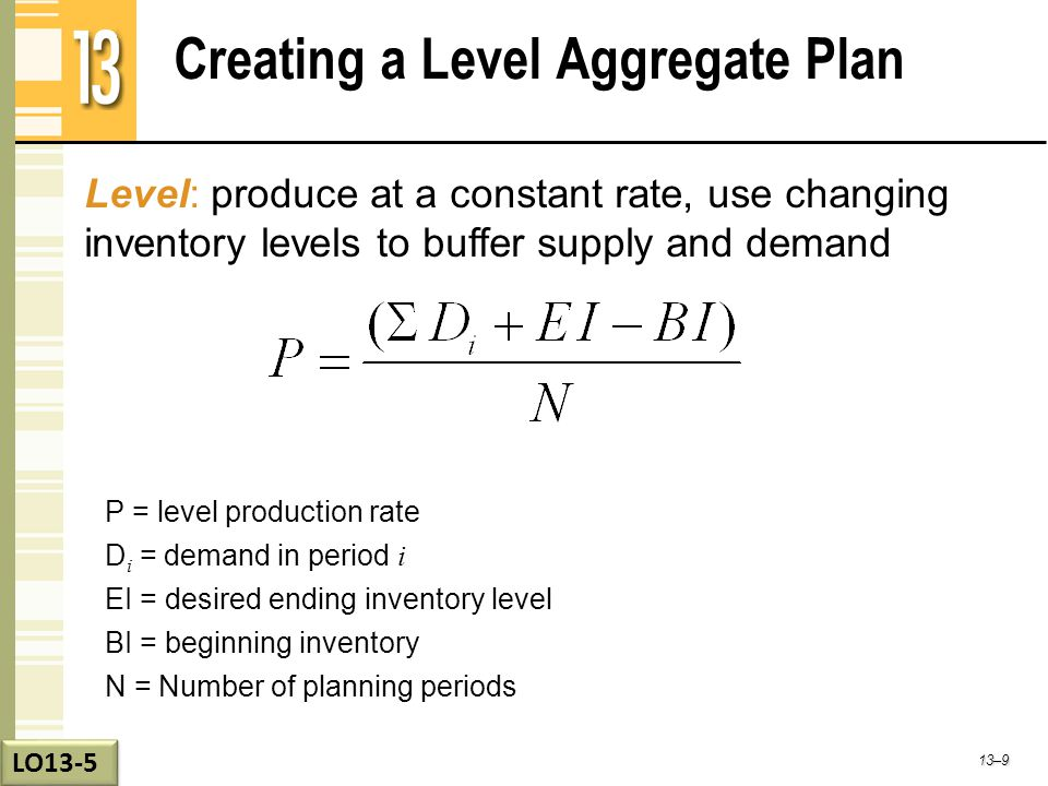 Creating a Level Aggregate Plan