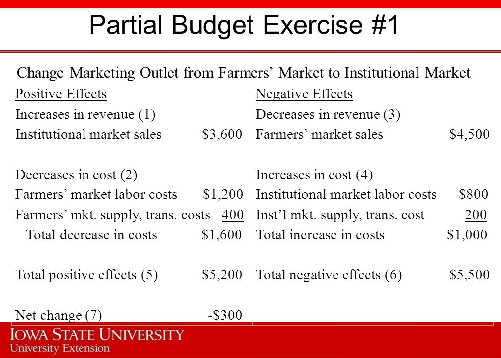Partial Budget Exercise #1