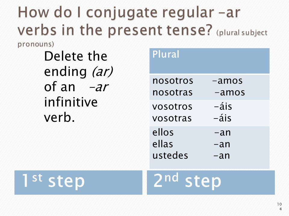 How do I conjugate regular –ar verbs in the present tense