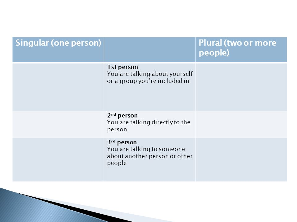 Plural (two or more people)