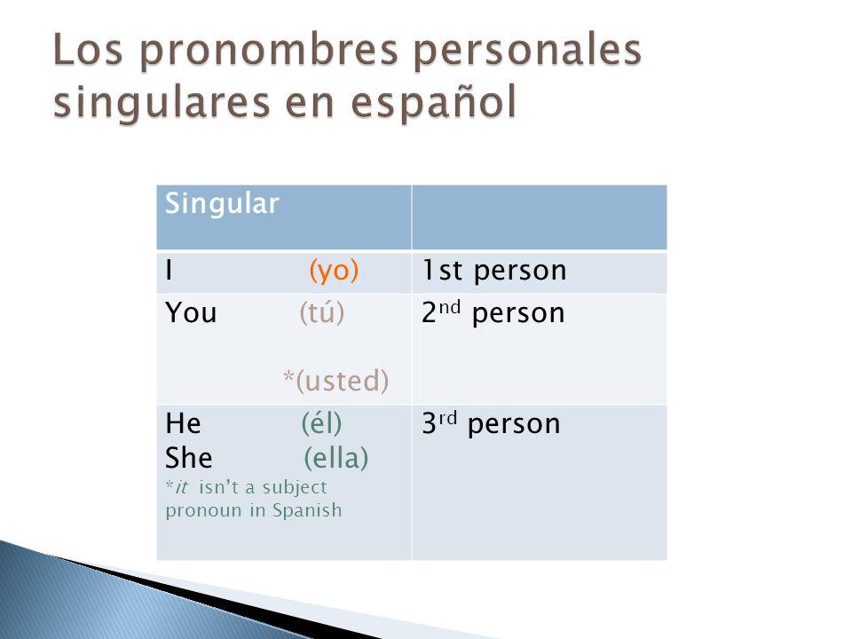 Los pronombres personales singulares en español