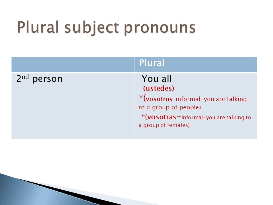 Plural subject pronouns