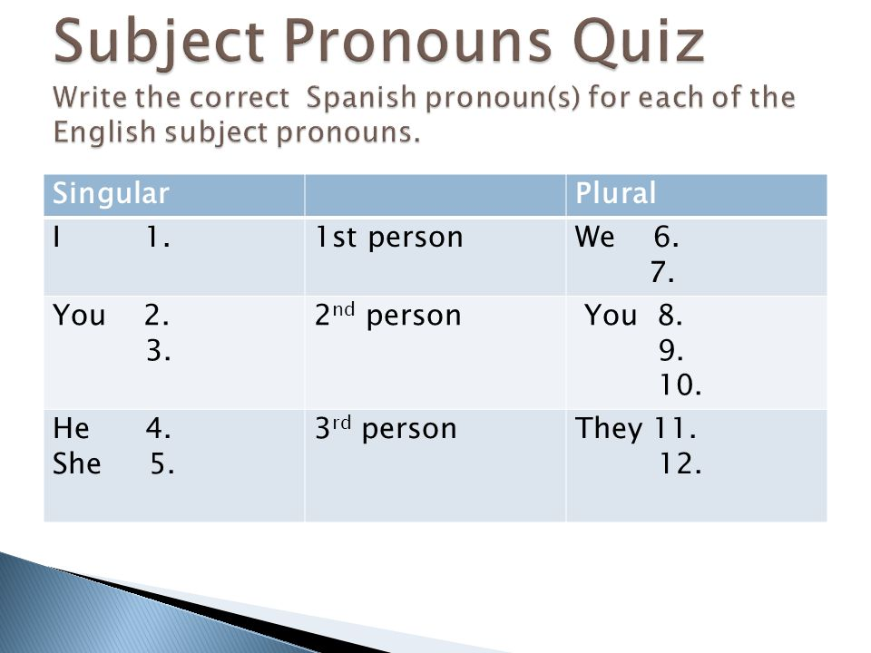 Subject Pronouns Quiz Write the correct Spanish pronoun(s) for each of the English subject pronouns.