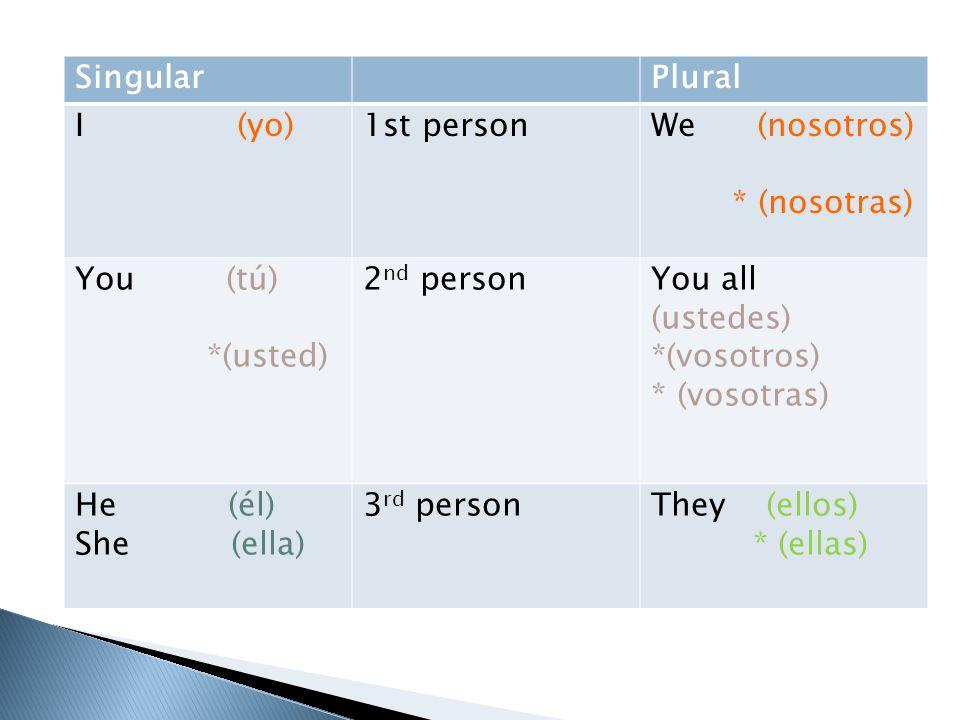 Singular Plural. I (yo) 1st person. We (nosotros) * (nosotras) You (tú)