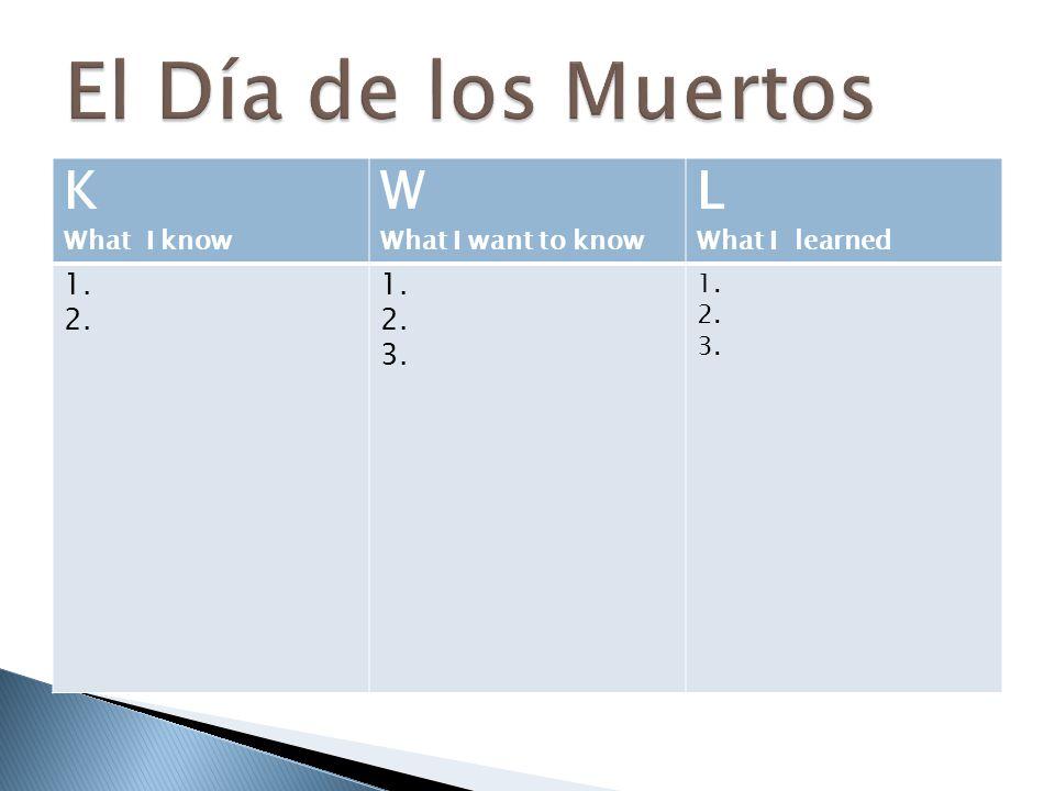 El Día de los Muertos K W L 1. 2. 3. What I know What I want to know