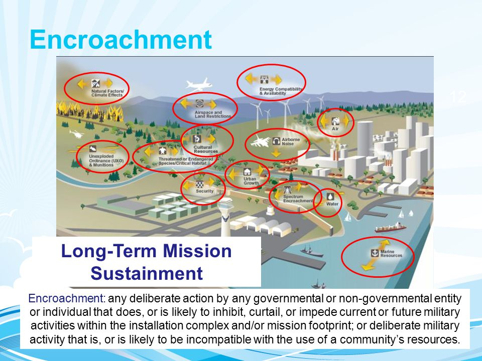 Encroachment Compatible Use Long-Term Mission Sustainment