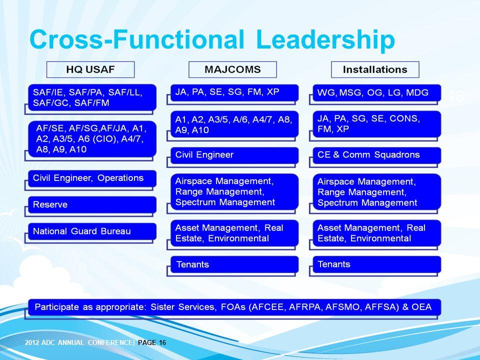 Cross-Functional Leadership