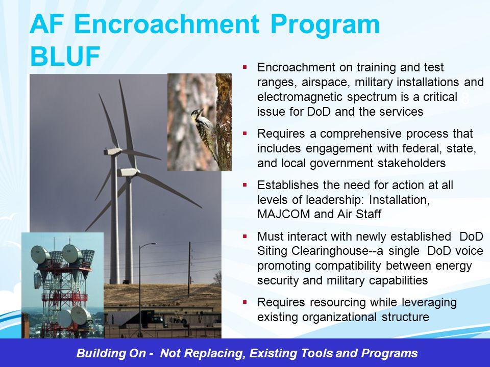AF Encroachment Program BLUF