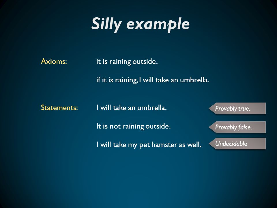 Silly example Axioms: it is raining outside.