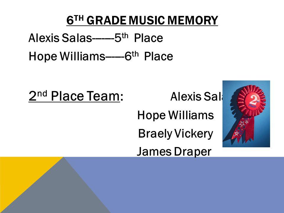 2nd Place Team: Alexis Salas