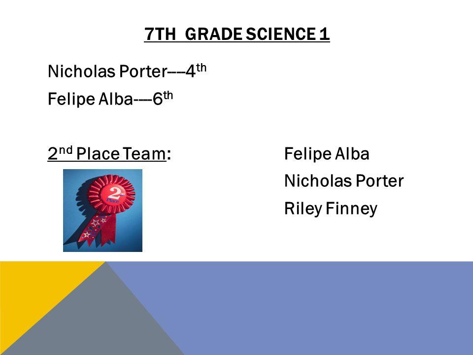 7th grade science 1 Nicholas Porter----4th Felipe Alba----6th 2nd Place Team: Felipe Alba Nicholas Porter Riley Finney