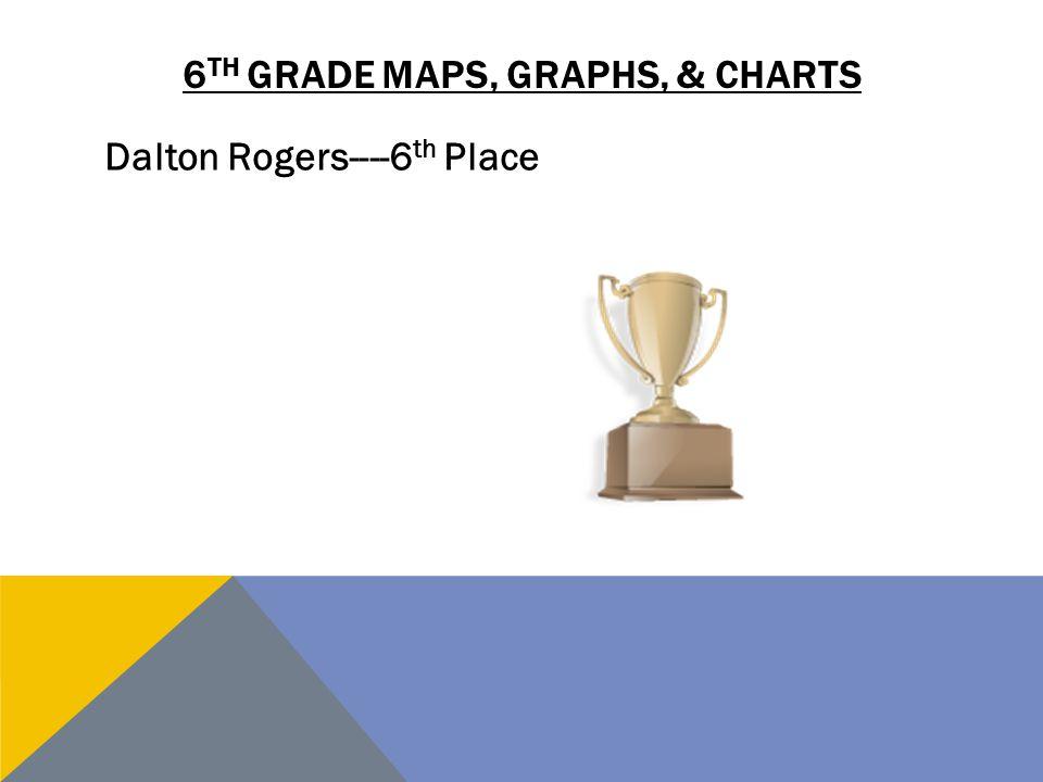 6th grade maps, graphs, & charts