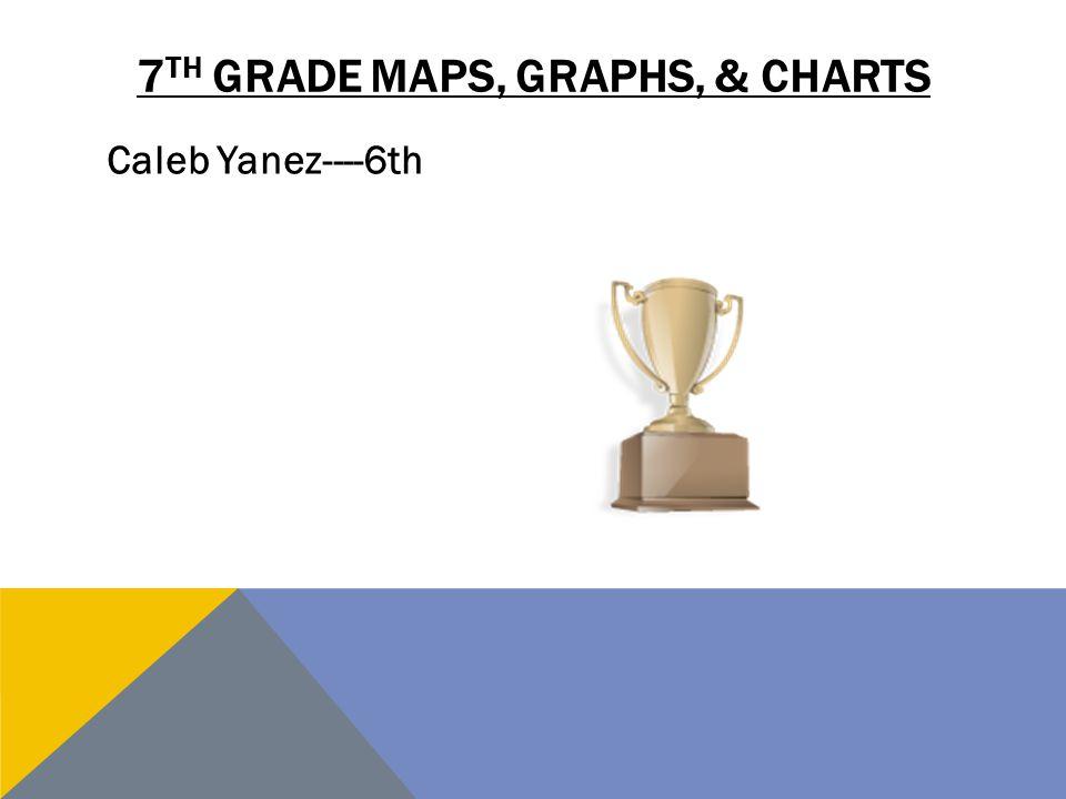 7th grade maps, graphs, & charts