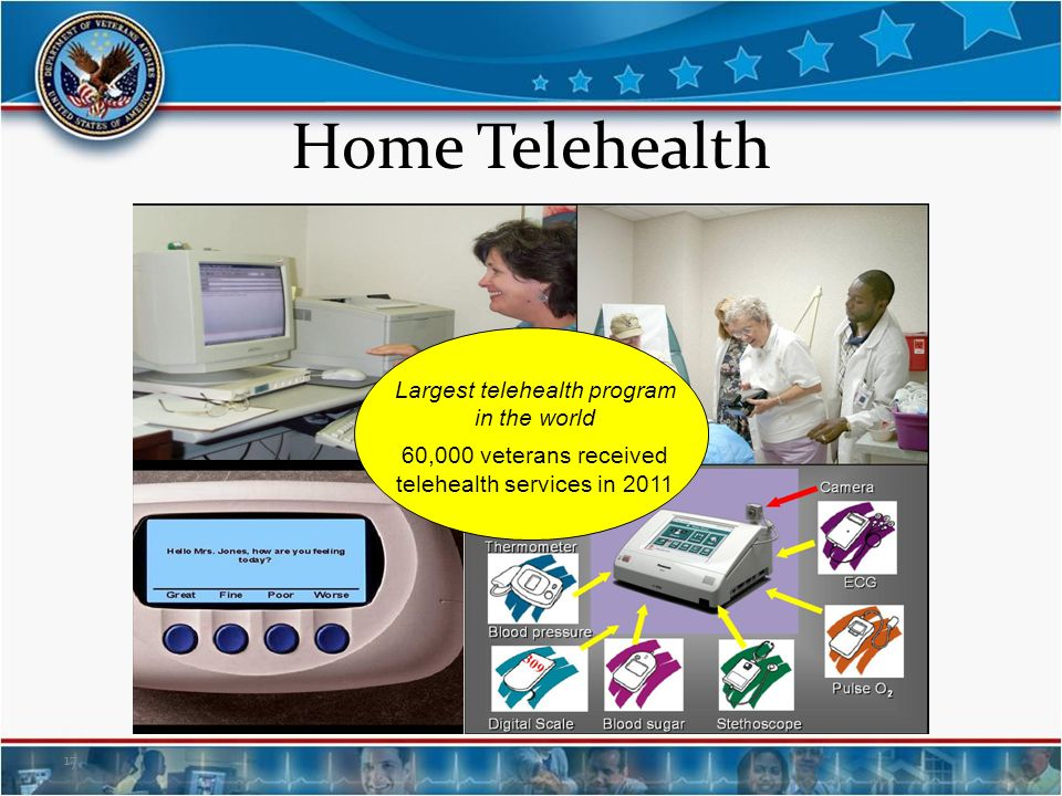 Home Telehealth Largest telehealth program in the world