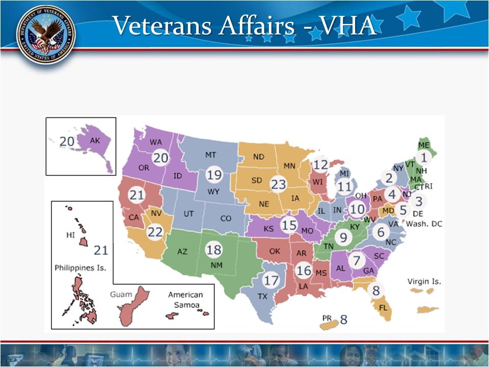 Veterans Affairs - VHA