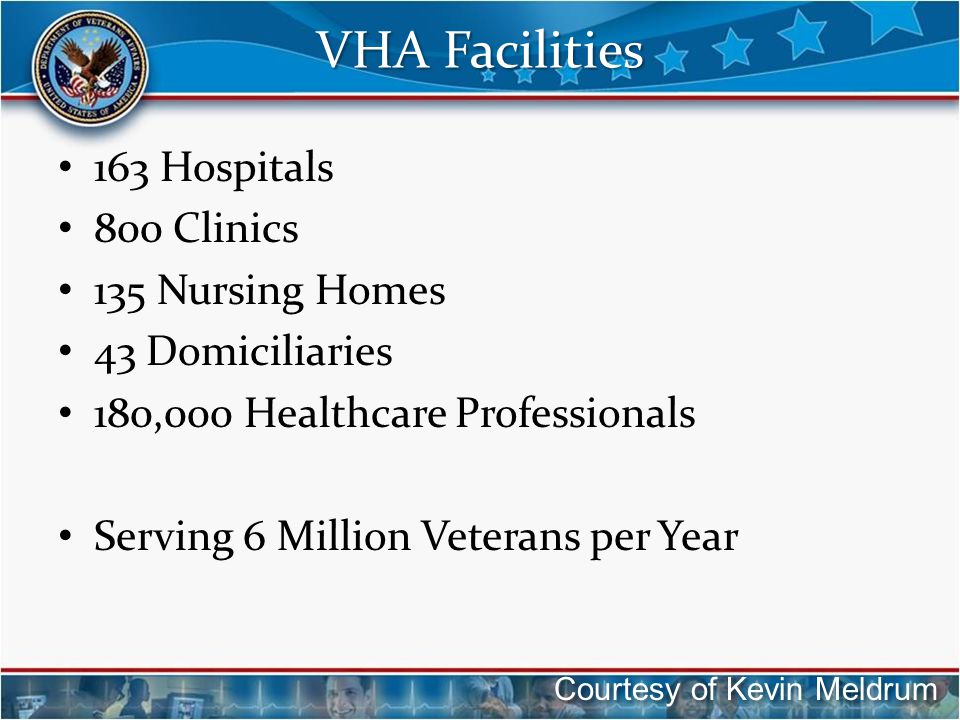 VHA Facilities 163 Hospitals 800 Clinics 135 Nursing Homes