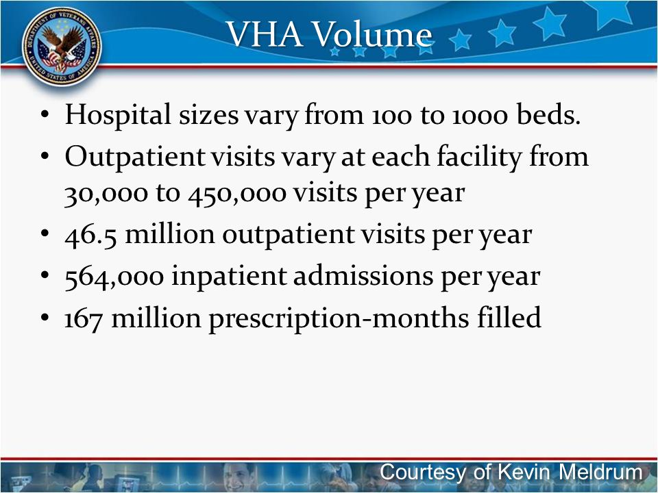 VHA Volume Hospital sizes vary from 100 to 1000 beds.